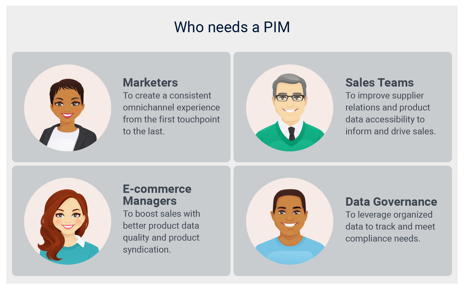 Who Needs Product Information Management (PIM) Software?
