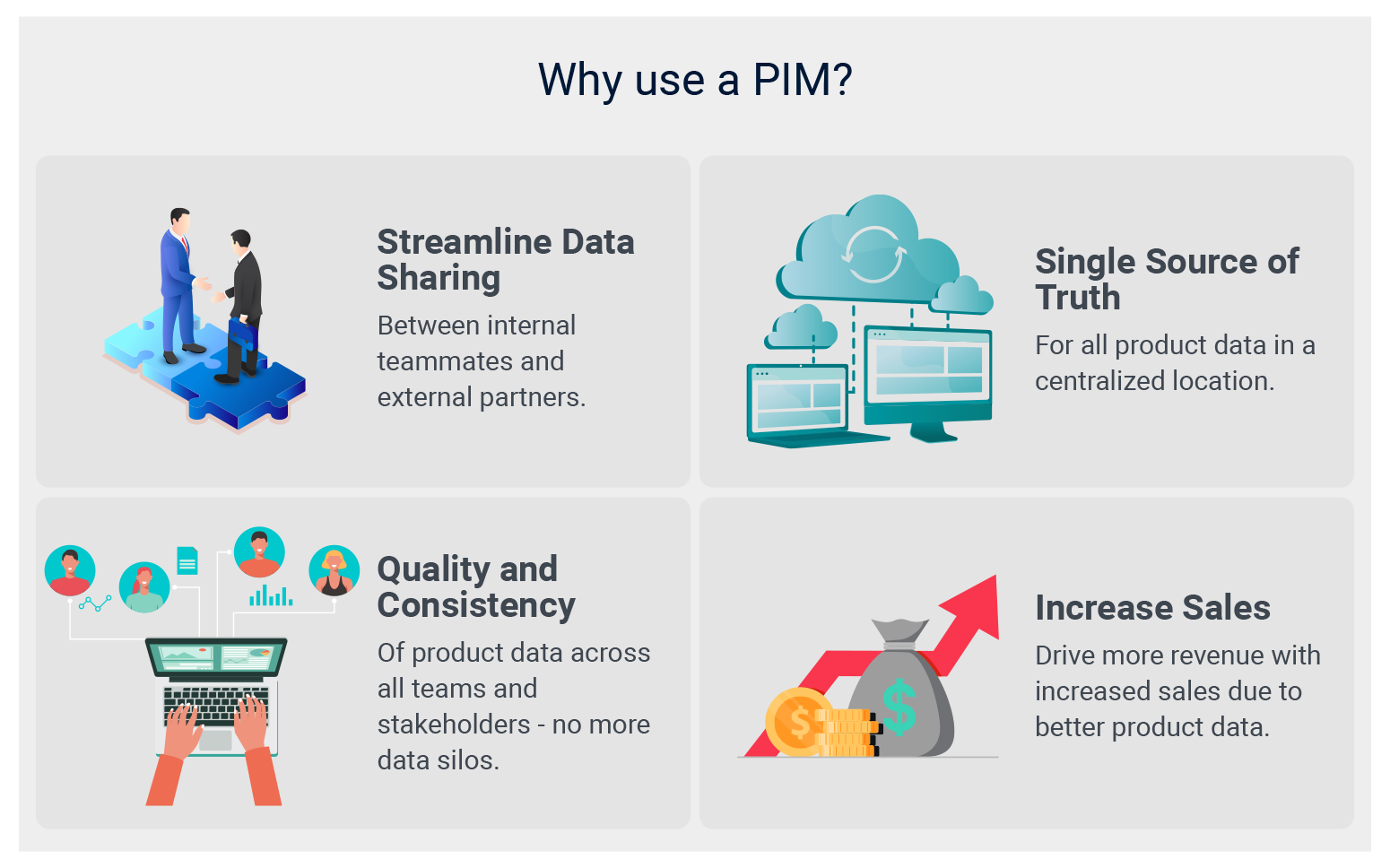 Why Use Product Information Management (PIM) Software?