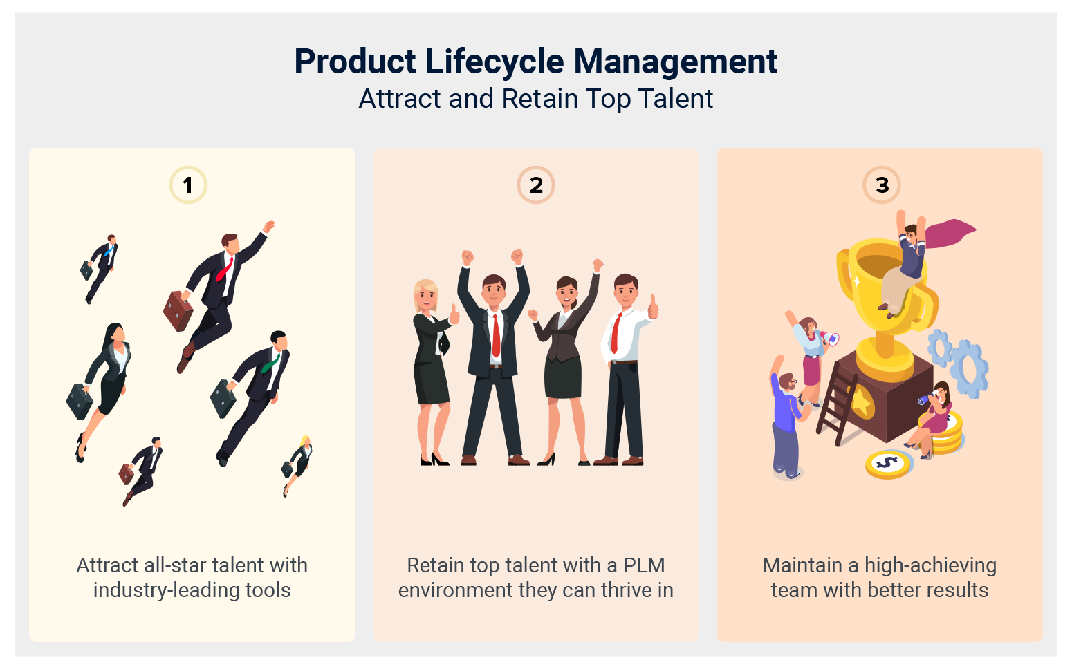 Recruiting with Product Lifecycle Management