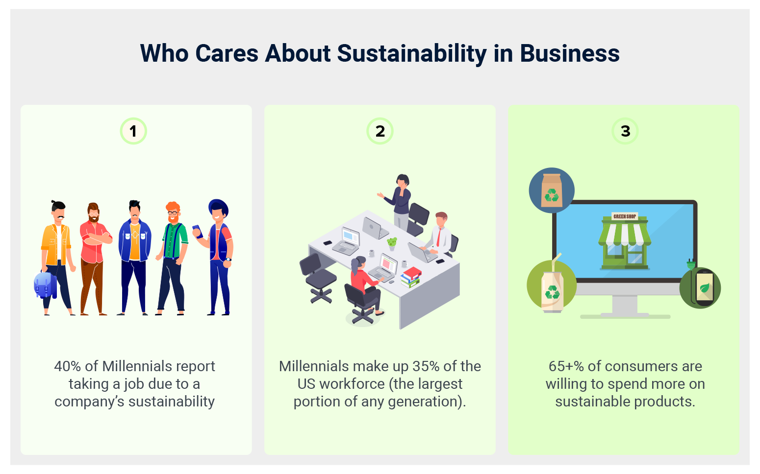 Sustainability with Product Lifecycle Management (PLM) Software