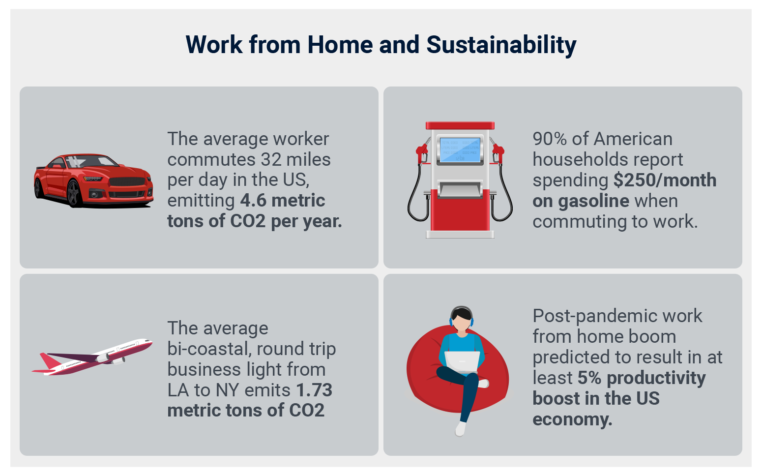 PLM Software for Work From Home and Sustainability